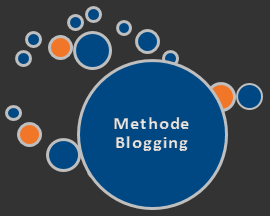 Methode Blogging